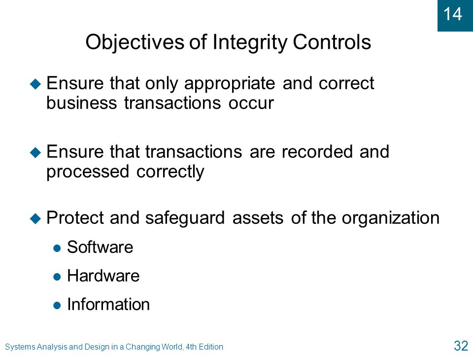 Objectives of Integrity Controls