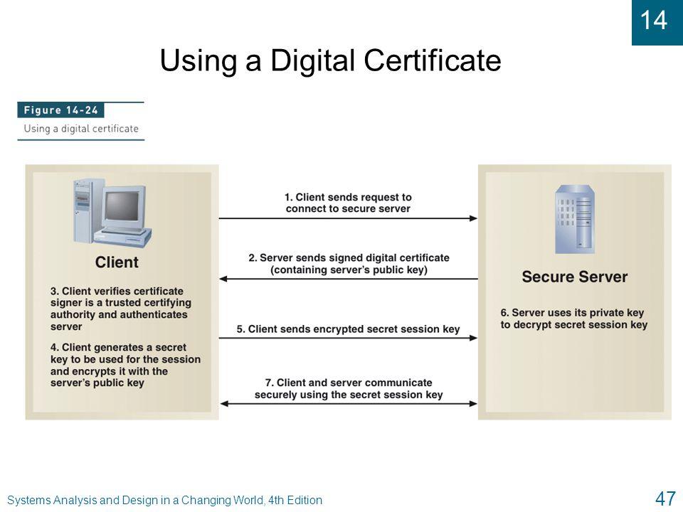 Using a Digital Certificate