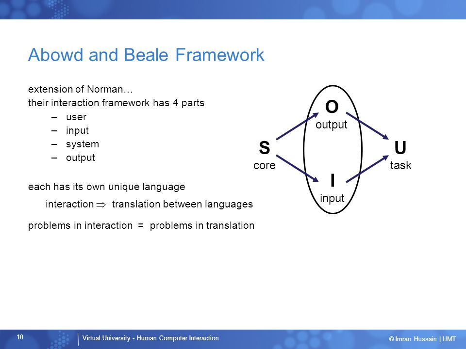 Abowd and Beale Framework