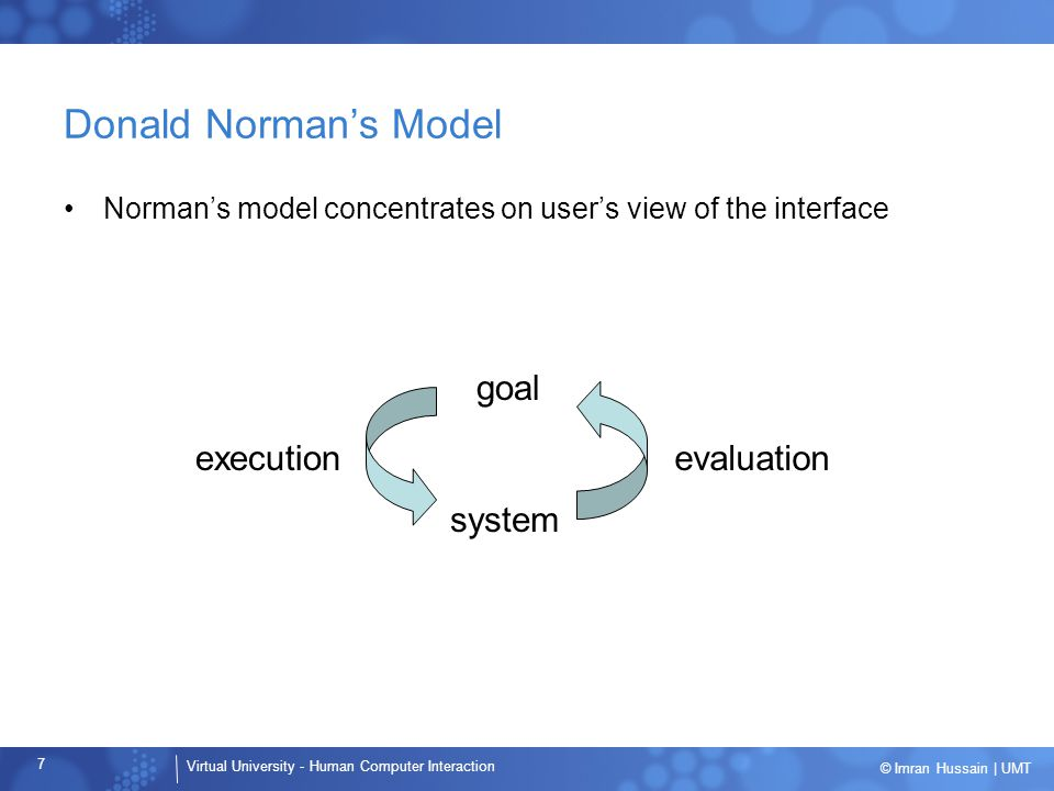 Donald Norman's Model system evaluation execution goal