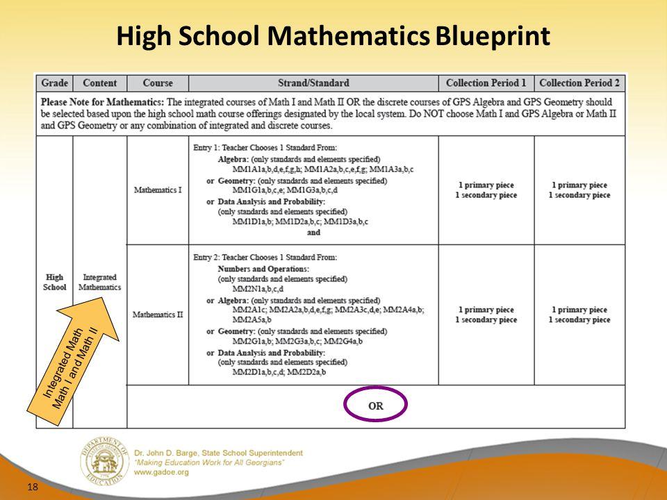 High School Mathematics Blueprint