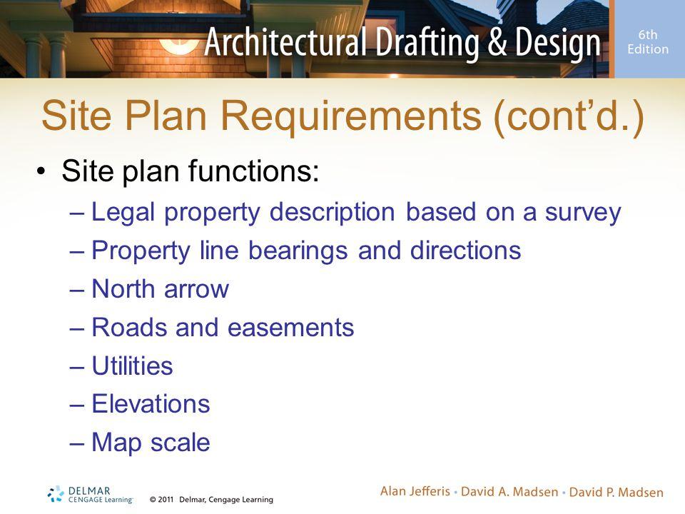 Site Plan Requirements (cont'd.)