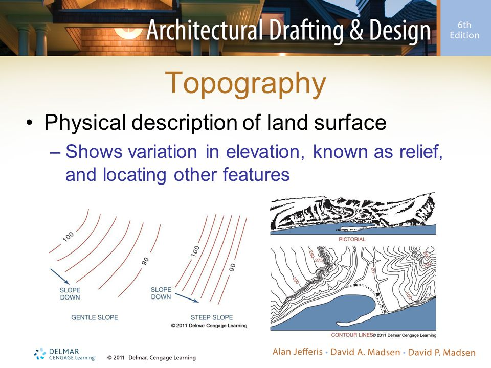 Topography Physical description of land surface