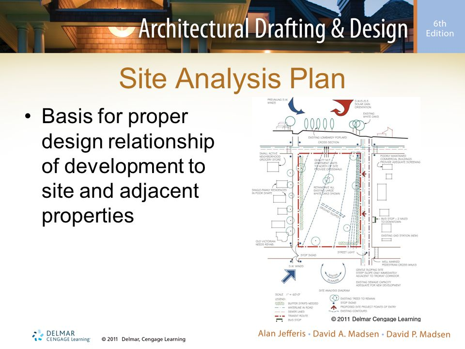 Site Analysis Plan Basis for proper design relationship of development to site and adjacent properties.