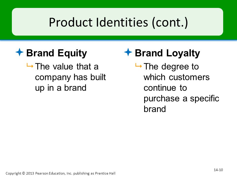 Product Identities (cont.)
