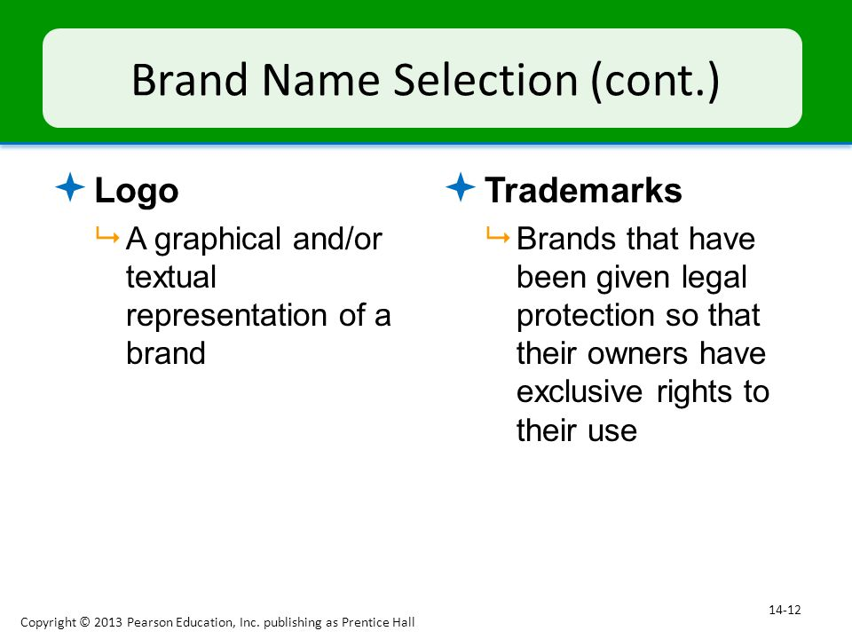 Brand Name Selection (cont.)