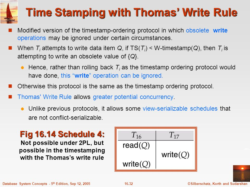 Time Stamping with Thomas' Write Rule