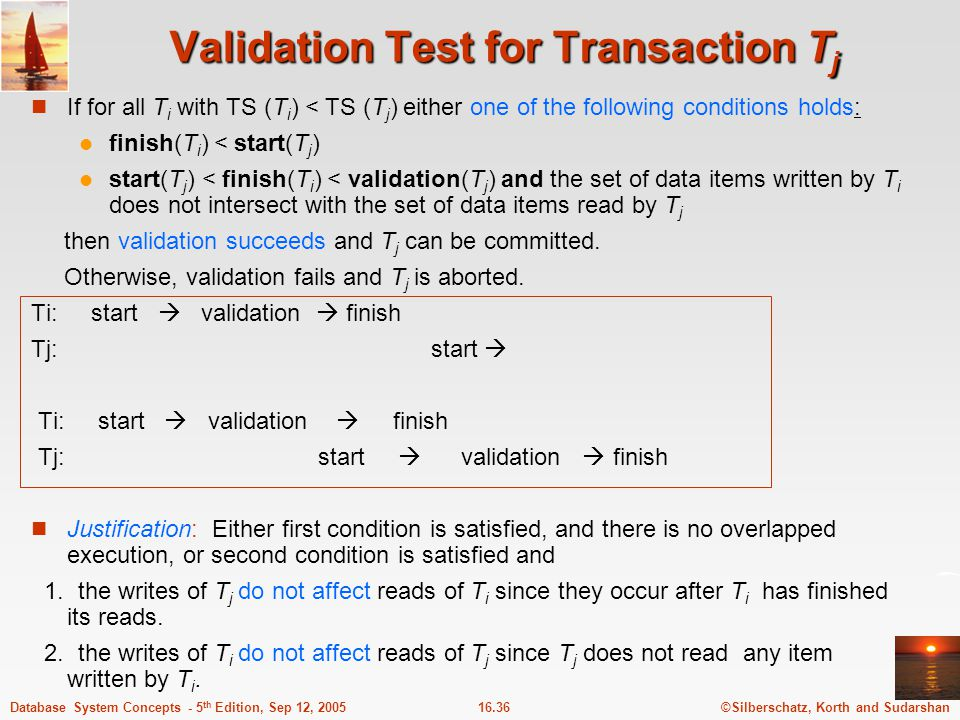 Validation Test for Transaction Tj