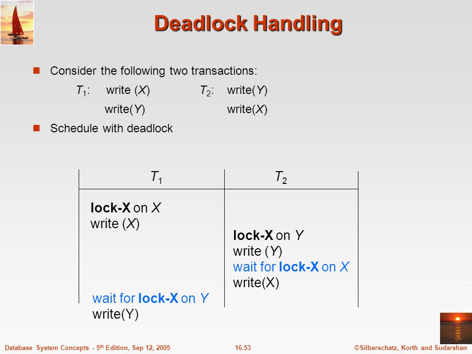 Deadlock Handling T1 T2 lock-X on X write (X) lock-X on Y write (Y)