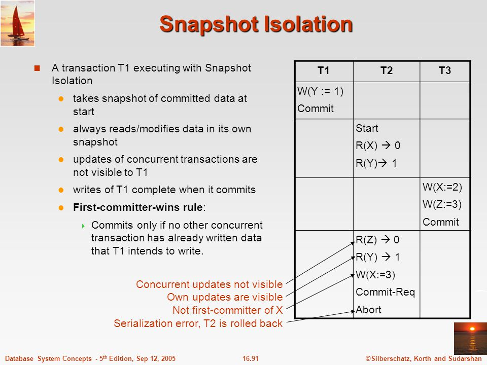 Snapshot Isolation A transaction T1 executing with Snapshot Isolation