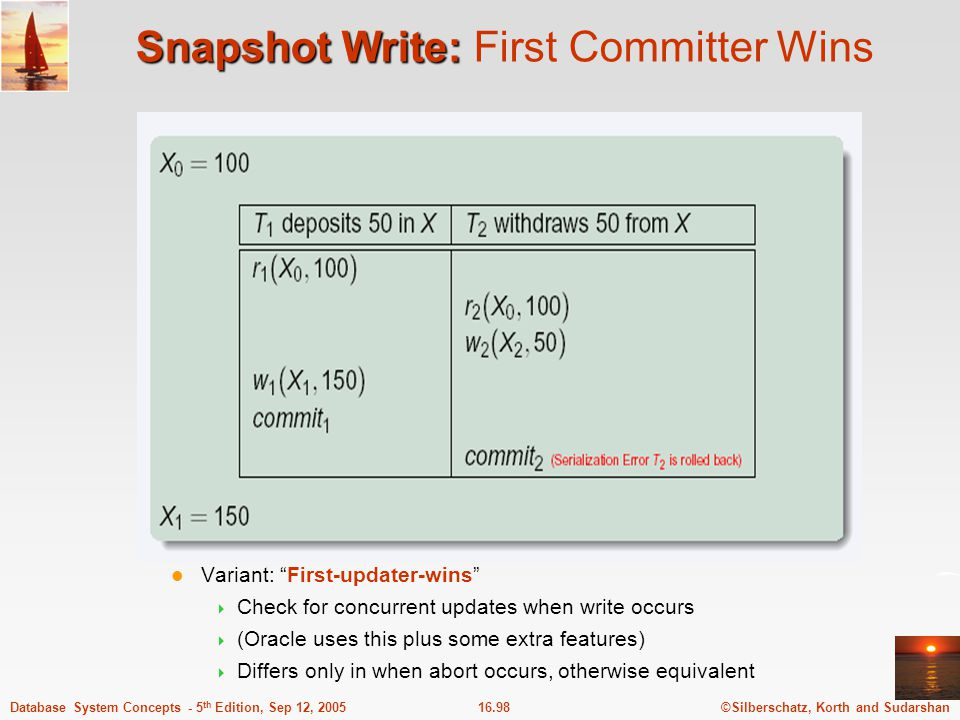 Snapshot Write: First Committer Wins
