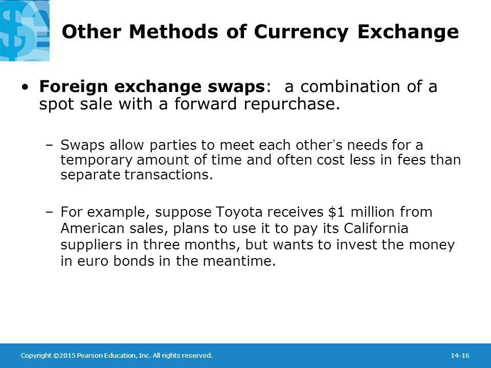Other Methods of Currency Exchange