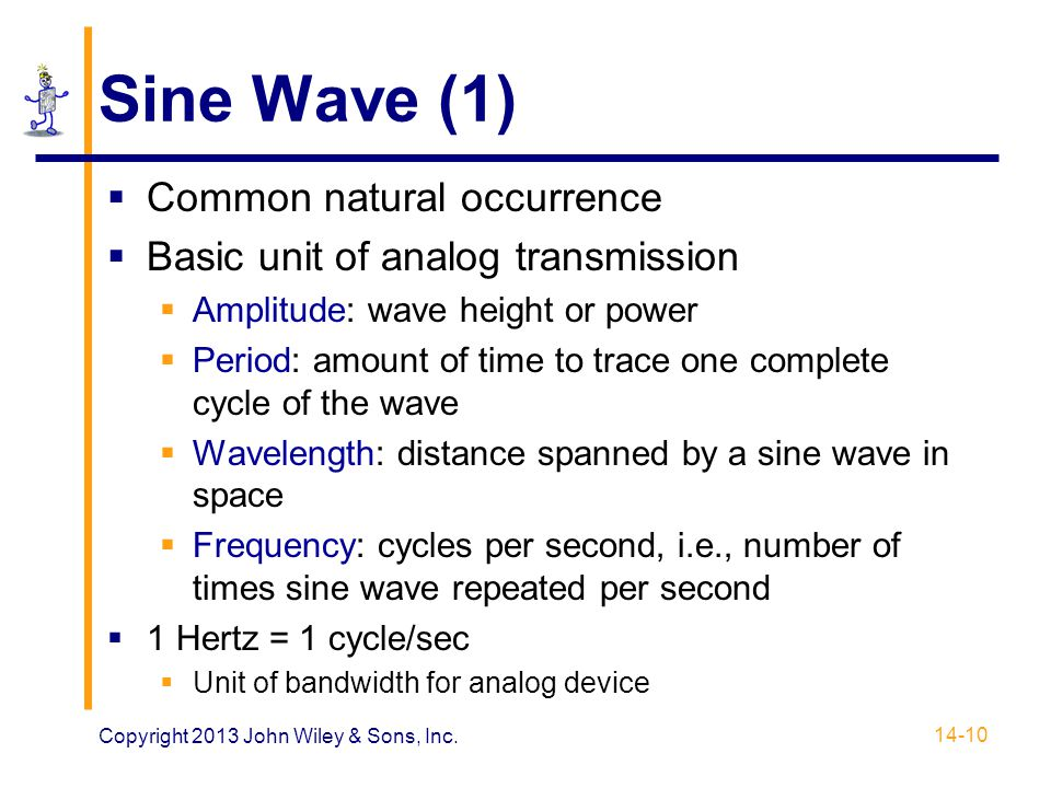 Sine Wave (1) Common natural occurrence
