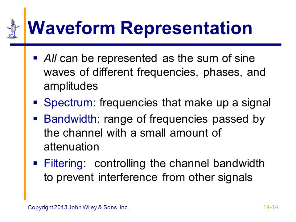 Waveform Representation