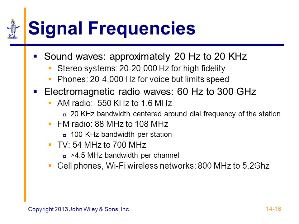 Signal Frequencies Sound waves: approximately 20 Hz to 20 KHz