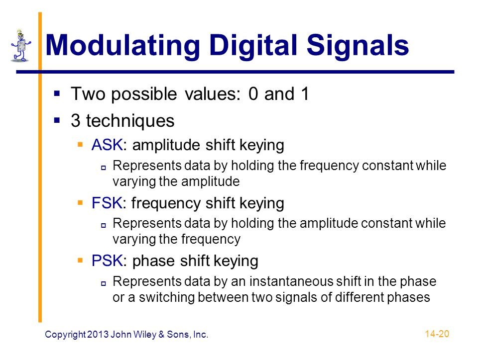 Modulating Digital Signals
