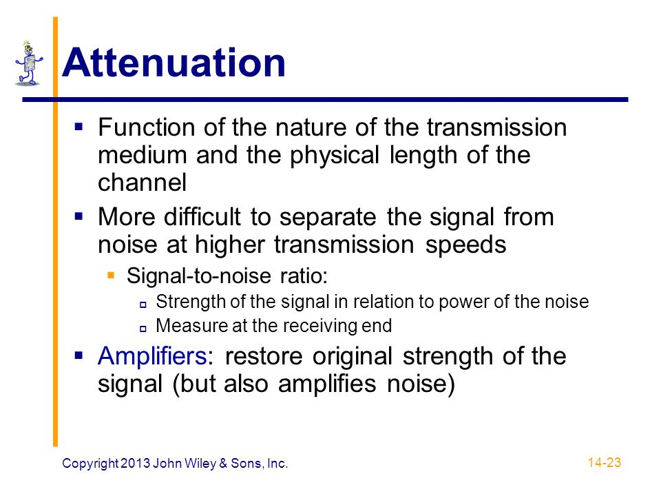 Attenuation Function of the nature of the transmission medium and the physical length of the channel.