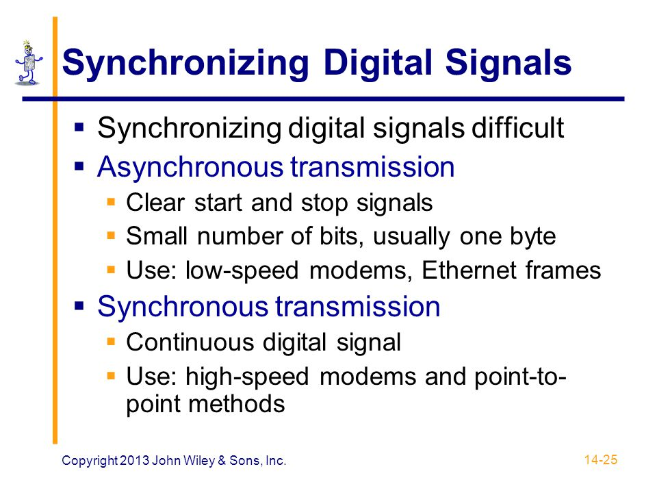 Synchronizing Digital Signals