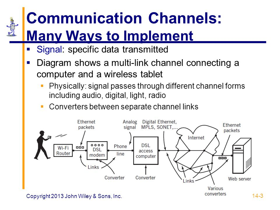 Communication Channels: Many Ways to Implement