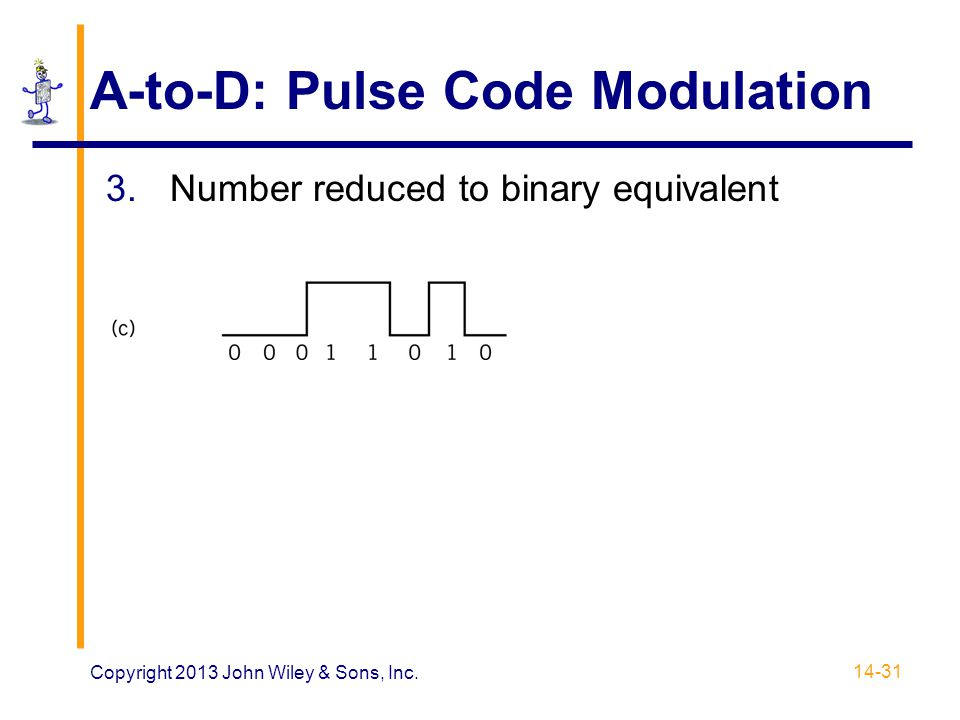 A-to-D: Pulse Code Modulation