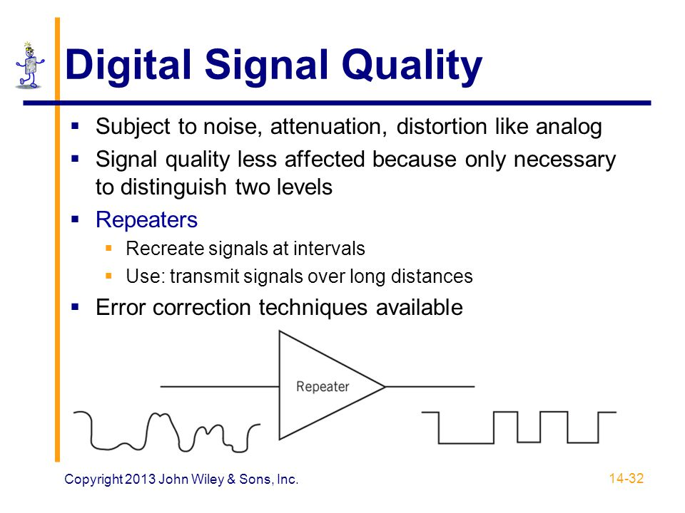 Digital Signal Quality