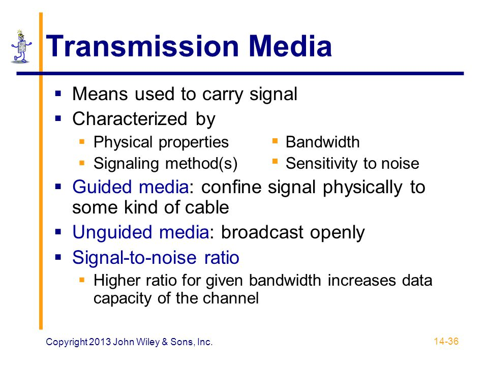 Transmission Media Means used to carry signal Characterized by