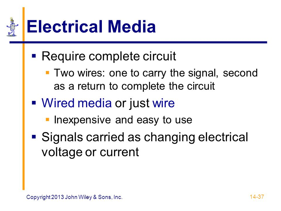 Electrical Media Require complete circuit Wired media or just wire