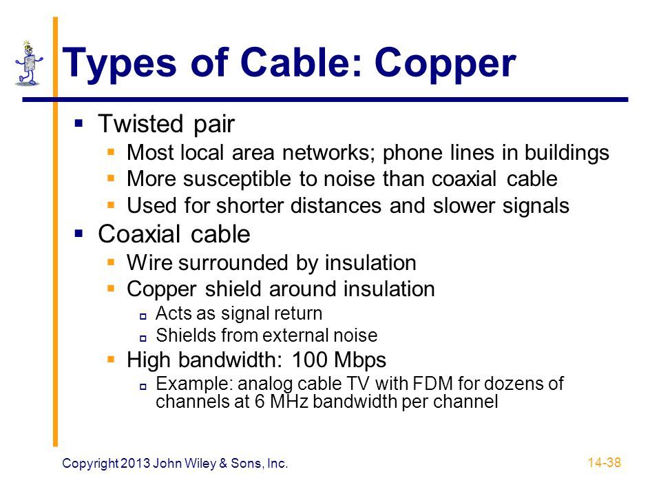 Types of Cable: Copper Twisted pair Coaxial cable