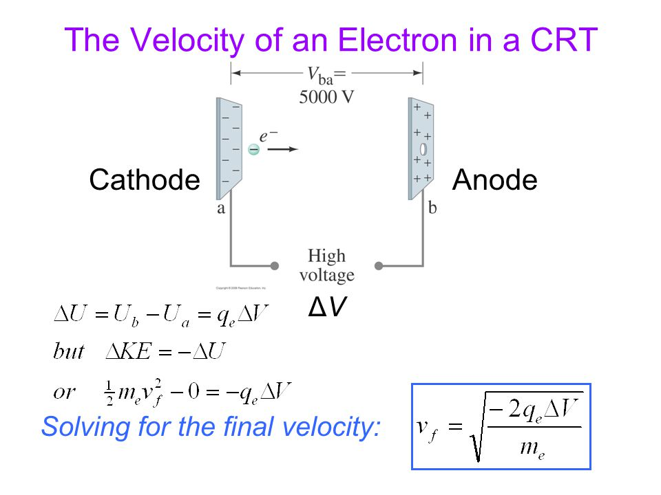 The Velocity of an Electron in a CRT