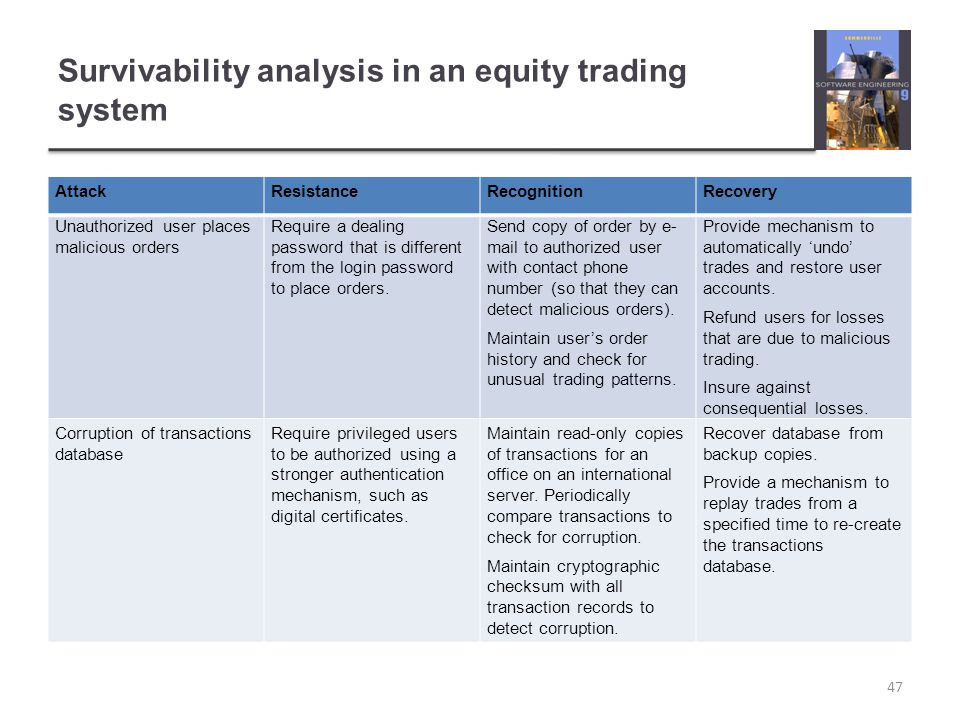 Survivability analysis in an equity trading system