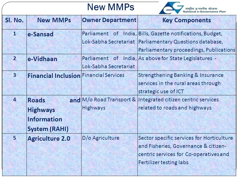 New MMPs Sl. No. New MMPs Key Components e-Sansad e-Vidhaan