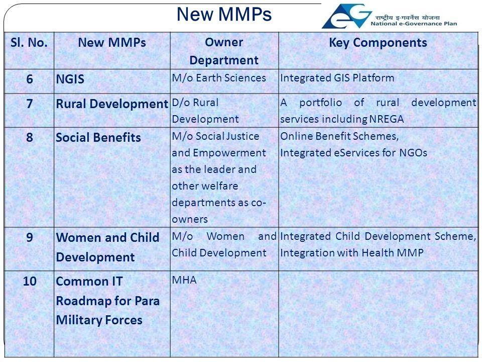 New MMPs Sl. No. New MMPs Key Components 6 NGIS 7 Rural Development 8