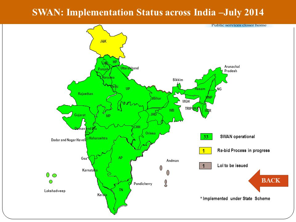 SWAN: Implementation Status across India –July 2014