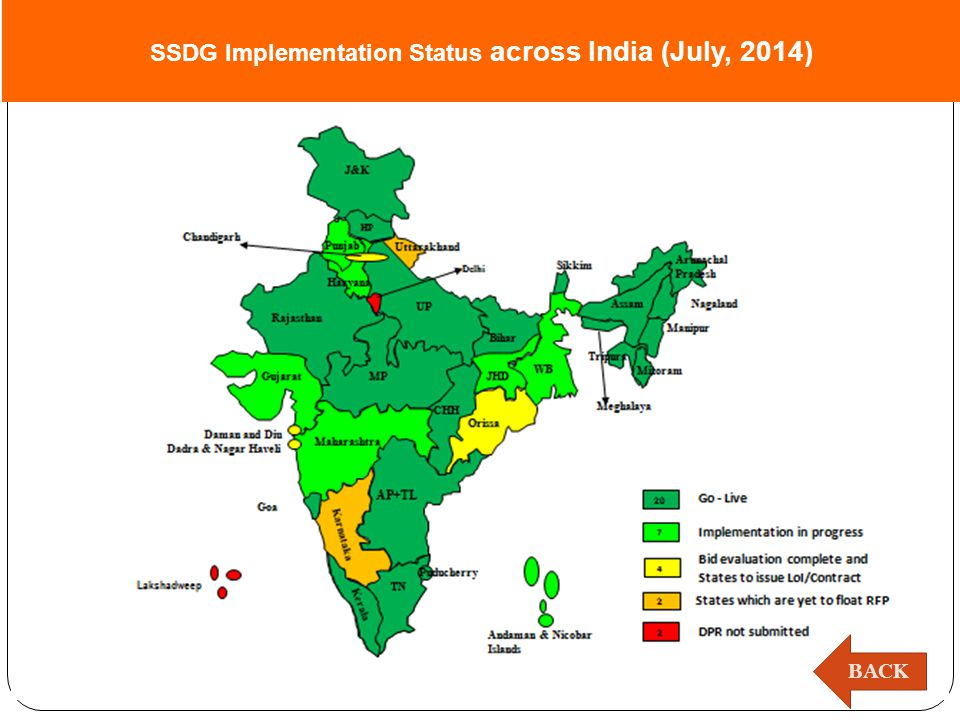 SSDG Implementation Status across India (July, 2014)