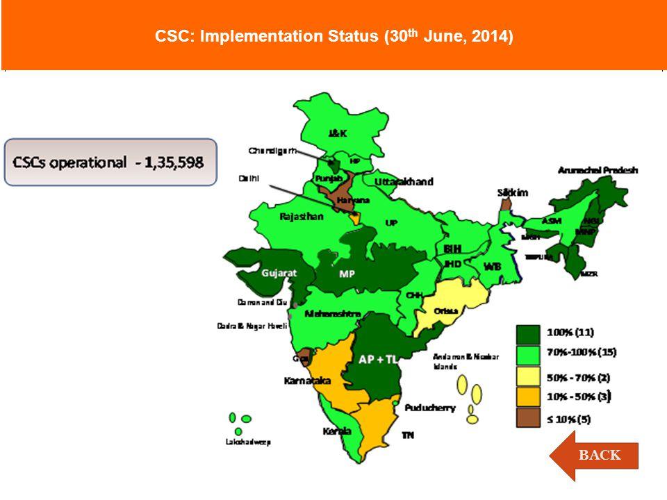 CSC: Implementation Status (30th June, 2014)