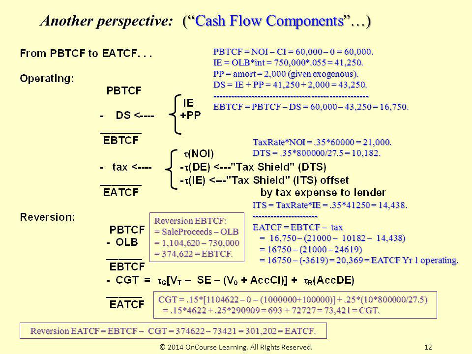Another perspective: ( Cash Flow Components …)