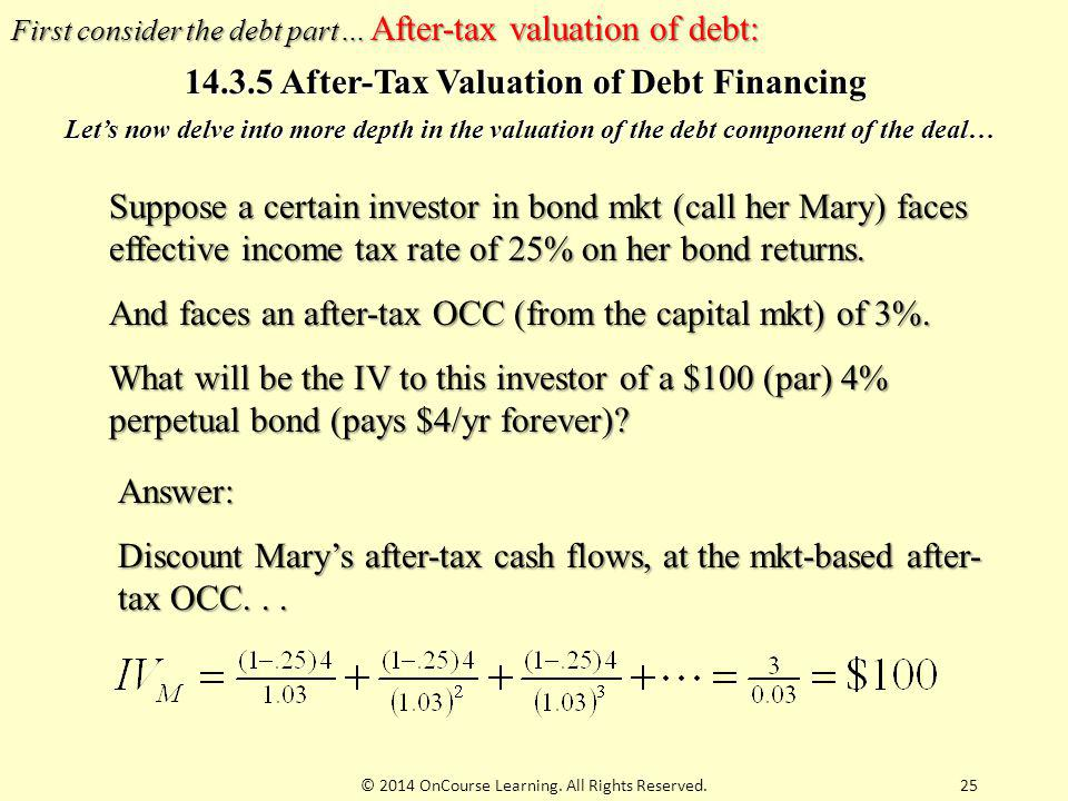 14.3.5 After-Tax Valuation of Debt Financing