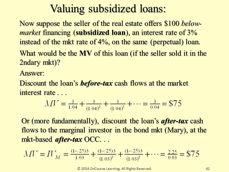 Valuing subsidized loans: