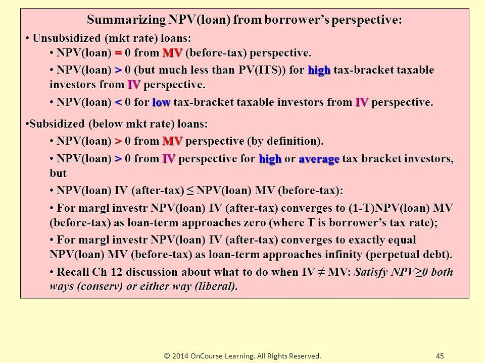 Summarizing NPV(loan) from borrower's perspective: