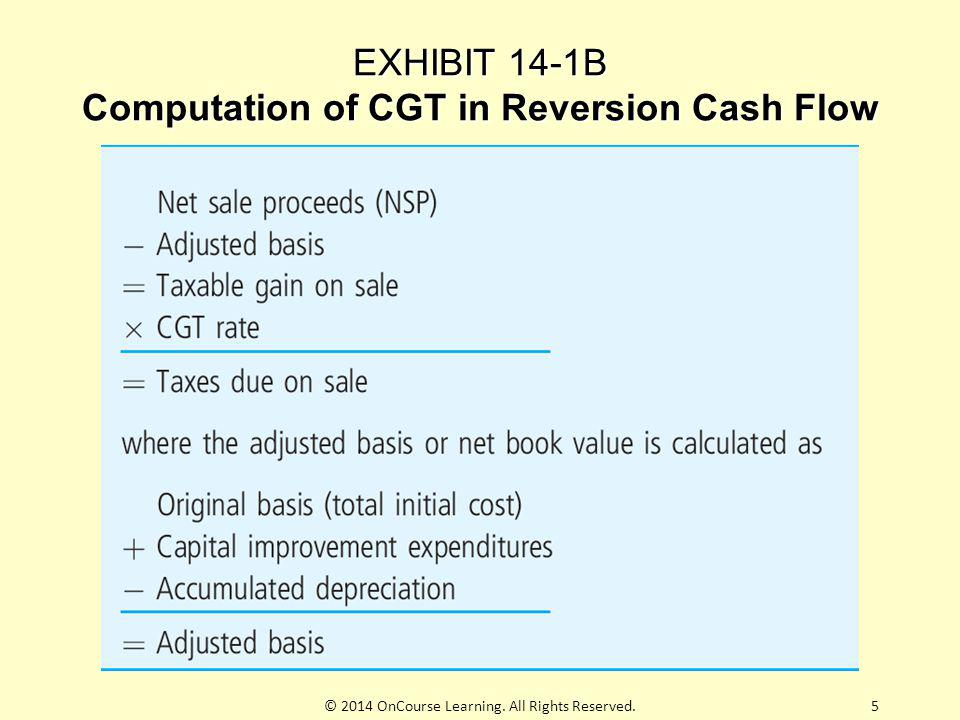 EXHIBIT 14-1B Computation of CGT in Reversion Cash Flow