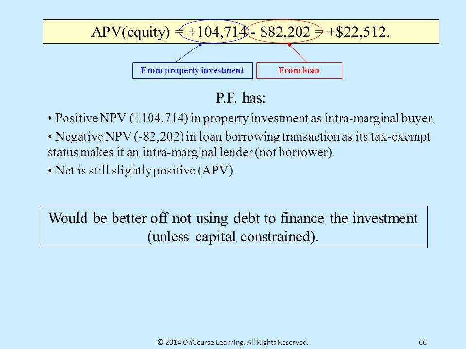 From property investment