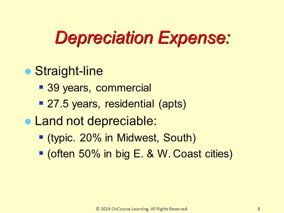 Depreciation Expense: