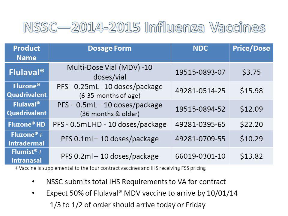 NSSC—2014-2015 Influenza Vaccines