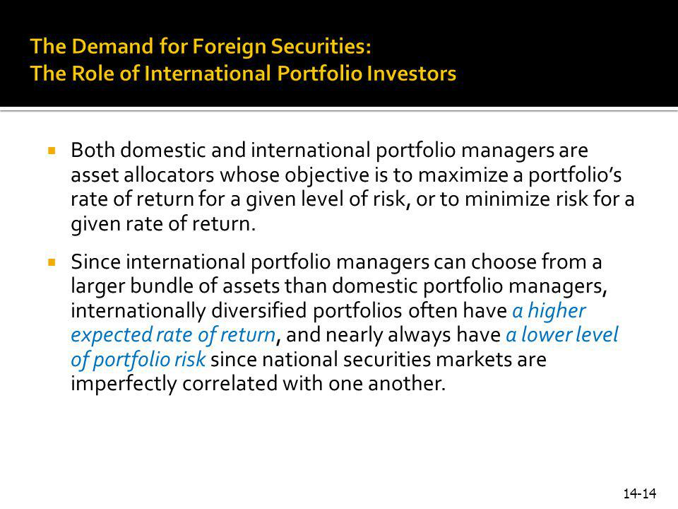 The Demand for Foreign Securities: The Role of International Portfolio Investors