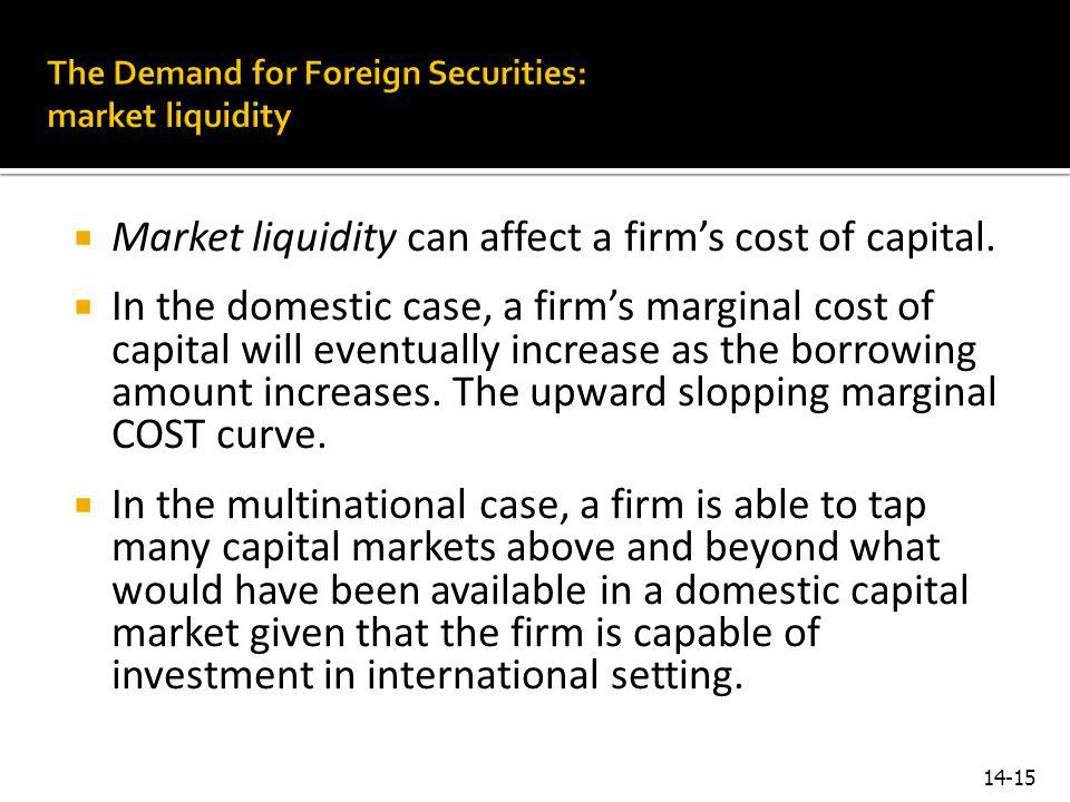The Demand for Foreign Securities: market liquidity
