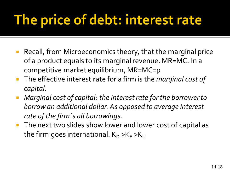 The price of debt: interest rate