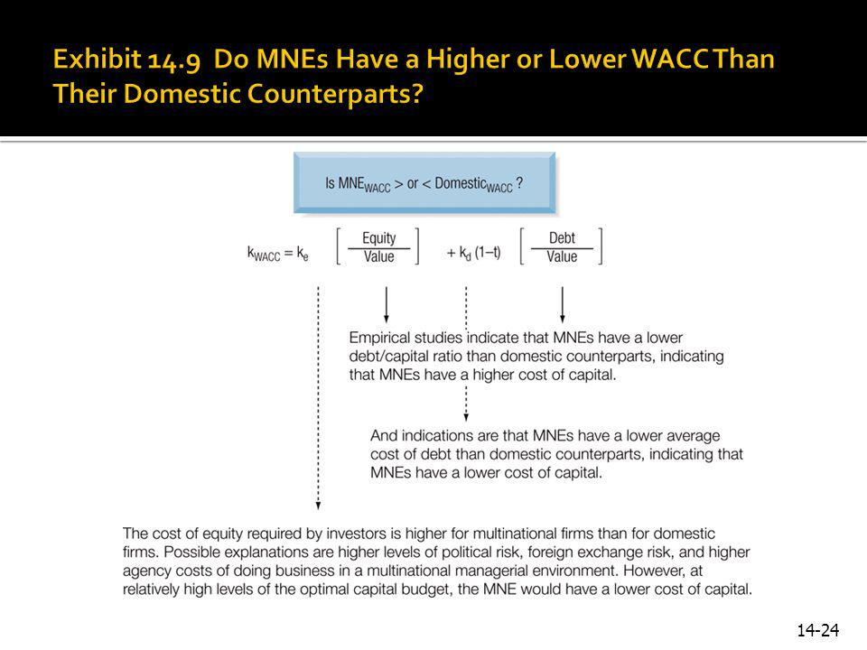 Exhibit 14.9 Do MNEs Have a Higher or Lower WACC Than Their Domestic Counterparts