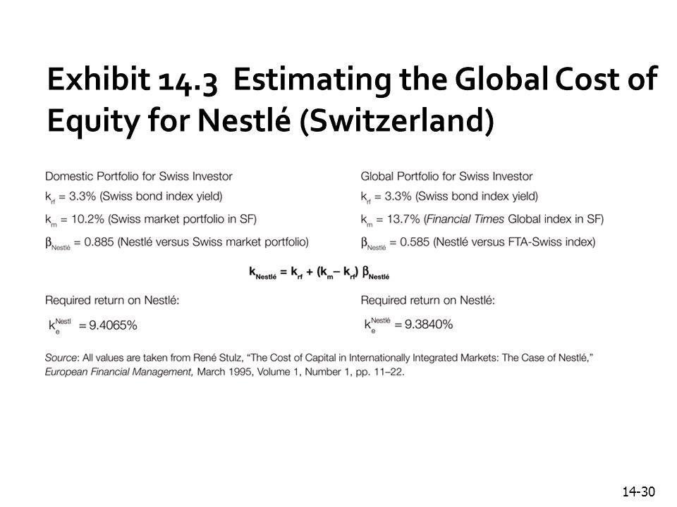 Exhibit 14.3 Estimating the Global Cost of Equity for Nestlé (Switzerland)