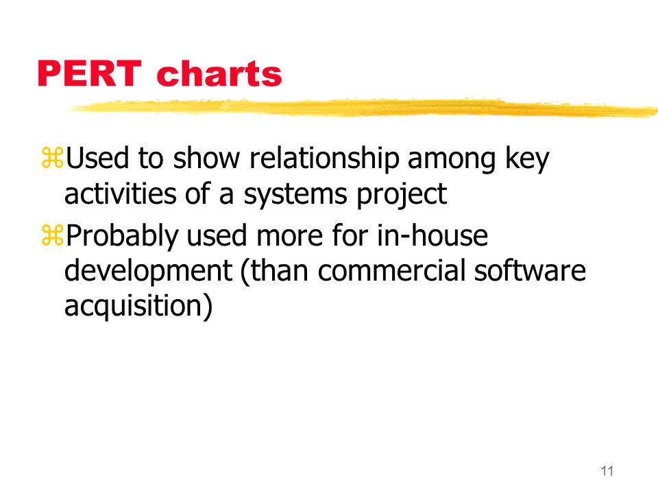 PERT charts Used to show relationship among key activities of a systems project.