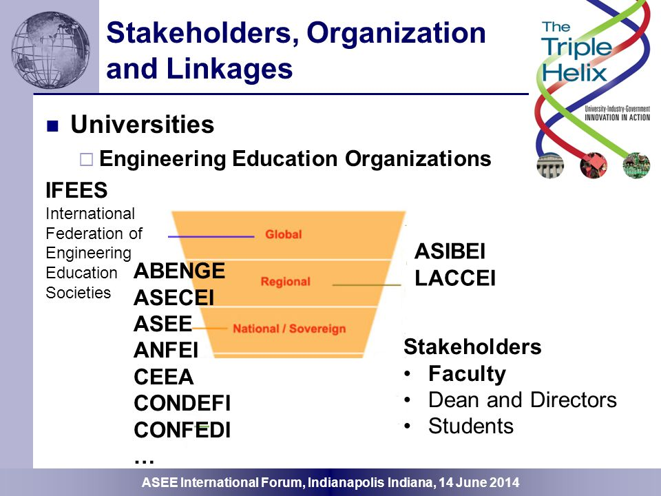 Stakeholders, Organization and Linkages